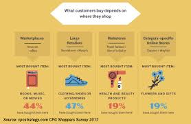 target online shopping black friday 2017 5 tips to outperform your competitors on black friday