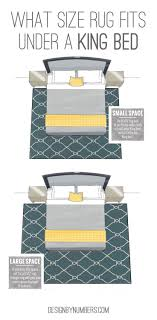 what size rug fits a king bed design by numbers living