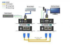 at t nid wiring diagram diagram wiring diagrams for diy car repairs