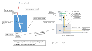 solved master socket page 3 btcare community forums