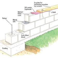 beautiful building a garden wall with concrete blocks how to build