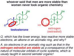 Organic Chemistry Meme - organic chemistry at arizona state university
