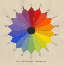 8 best organising colour images on pinterest color theory