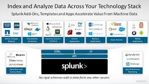 splunk webinar splunk für application management