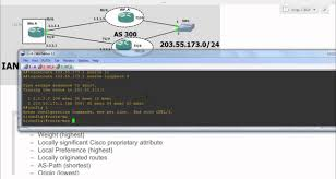 Bgp Route Map by Bgp Routing Protocol Hindi Why We Use Bgp Part 2 Youtube
