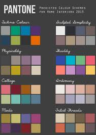 home interior color trends design for interior color palettes ideas 13766