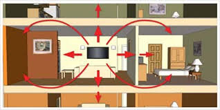 How To Soundproof Your Bedroom Door How To Block Out Noise In Bed