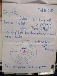 Thinking Map Joyful Learning In Kc Thinking Maps Thursday