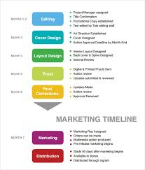 sample advertising timeline 6 documents in word pdf