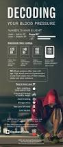 is your blood pressure too high for a healthy heart infographic