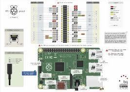 usb mini b connector pinout timel info