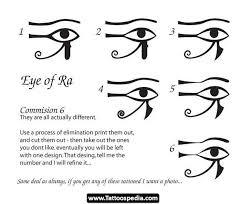 eye meaning elaxsir