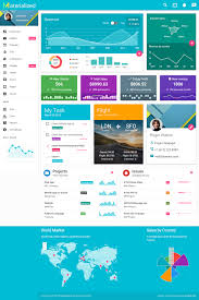materialize is premium full responsive admindashboard html5
