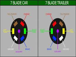 hopkins trailer plug wiring diagram tamahuproject org