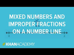 mixed number or improper fraction on a number line video khan