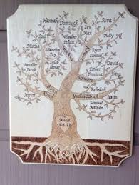 family tree plaque my style in laws family trees