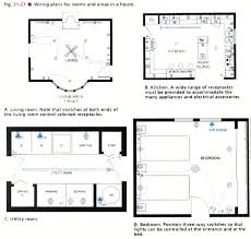 reading house plans symbols arts