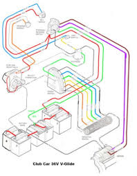 electric club car wiring diagrams throughout diagram 36 volt