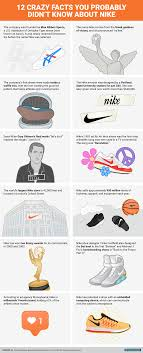 12 facts you probably didn t about nike business insider
