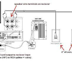 fascinating wiring diagram for powered subwoofer inspiring