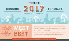 infographic california real estate market improvingthe realtor com 2017 national housing forecast realtor com economic