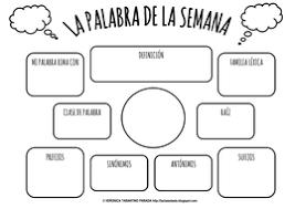 spanish vocabulary graphic organizers templates by vtarantino