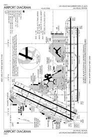 Honolulu Airport Map 757200 World Airline News