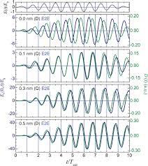 quantum plasmonics from jellium models to ab initio calculations