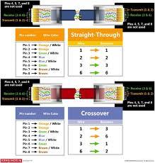 100 telephone socket wiring diagram malaysia technical