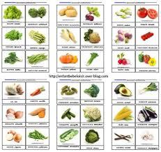 pictogramme cuisine gratuit awesome pictogramme cuisine gratuit 3 montage2 jpg ohhkitchen com