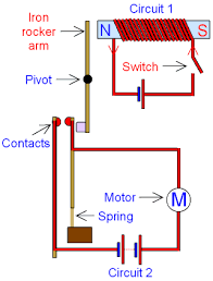gcse physics how does a relay work why is a relay used