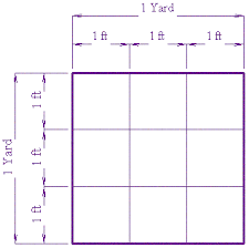 Square Meter To Sq Ft by 28 One Square Meter In Square Feet Standing Crowd Density