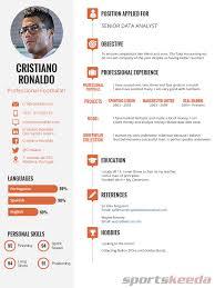Football Resume Cristiano Ronaldo U0027s Post Retirement Cv