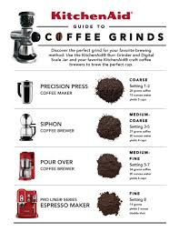 Coffee Blade Grinder A Guide To Grinding Your Own Coffee The Kitchenthusiast