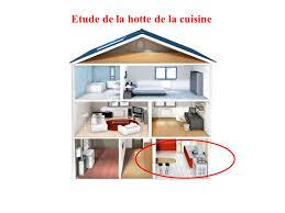 etude cuisine etude de la hotte de la cuisine ppt télécharger
