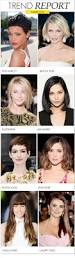 26 best the big chop images on pinterest hairstyles hair