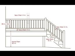 Commercial Handrail Height Code Height Ideas Home Stair Design In Outdoor Railing For Html Deck