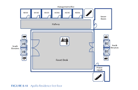 floor plan network design hands on activity 83 apollo residence network design apollo is a