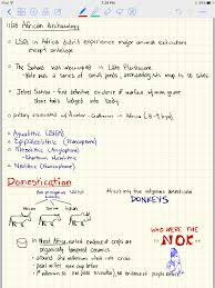 book review the sketchnote handbook u2014 the professional student