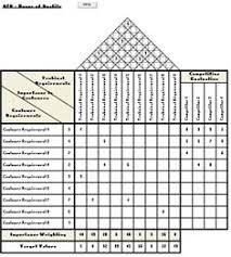 Dashboard Kpi Excel Template The 25 Best Kpi Dashboard Excel Ideas On Kpi