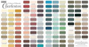 choose the right duron paint color casanovainterior