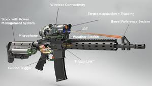 on target guns black friday how it works trackingpoint