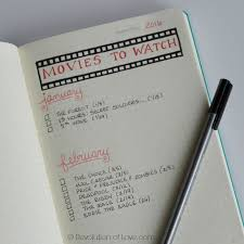 57 best bullet journal page ideas images on pinterest journal