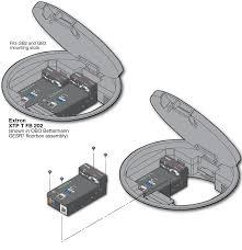 Floor Box by Extron