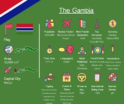 Gambia Flag The Gambia U2014 Travelling Tom A Uk Travel Blog