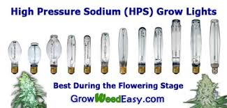 plant light for weed mh hps grow light tutorial plus stealthy cheap way to exhaust