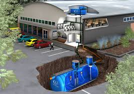 large scale and commercial rainwater harvesting the renewable