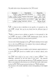 madeenah book 1 grammar rules