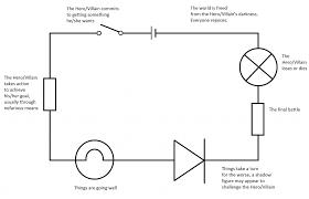 basic phone wiring diagram basic roofing diagram telephone