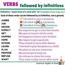 verb pattern prevent 74 best verbs patterns images on pinterest english grammar